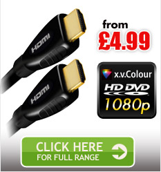 GoodQuality HDMI Cables