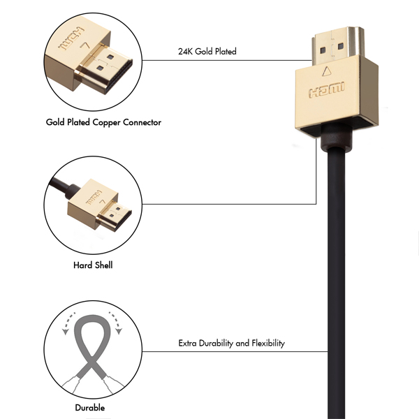 2.5m HDMI Cable, compatible with Xbox One - Smallest Head SUPREME GOLD 'In The World' (SH2.5GLD)