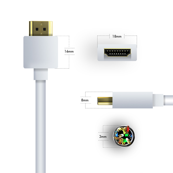 1m HDMI Cable, compatible with Xbox 360 - Smallest Head SUPREME WHITE 'In The World' (SH1WHT)