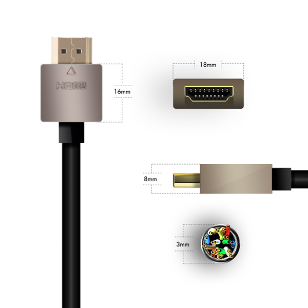 3m HDMI 2.0 Cable, compatible with Matrix - Smallest Head SUPREME PIANO BLACK 'In The World' (2SH3PBLK)