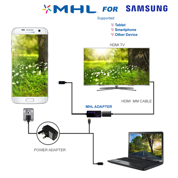Samsung MHL Adaptor Cable