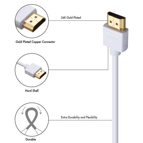 2.5m HDMI 2.0 Cable - Smallest Head SUPREME WHITE 'In The World' (2SH2.5WHT)