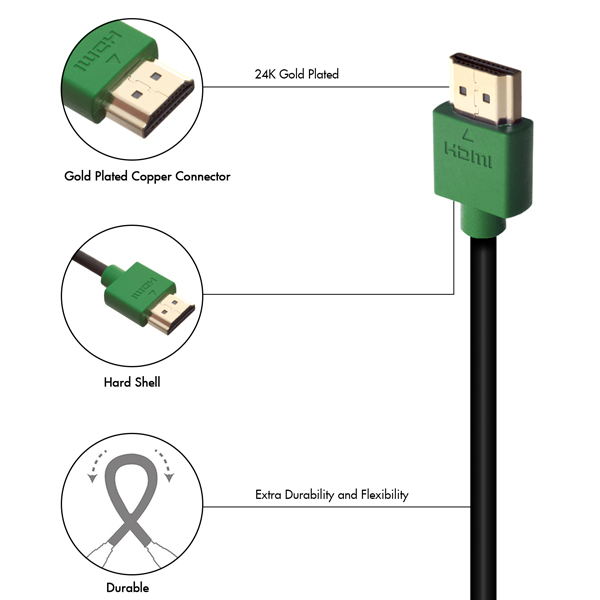 2.5m HDMI 2.0 Cable, compatible with Virgin Media Box - Smallest Head SUPREME GREEN 'In The World' (2SH2.5GRN)