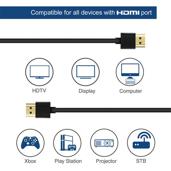 0.5m HDMI Cable, compatible with SkyHD - Smallest Head SUPREME BLACK 'In The World' (SH0.5BLK)